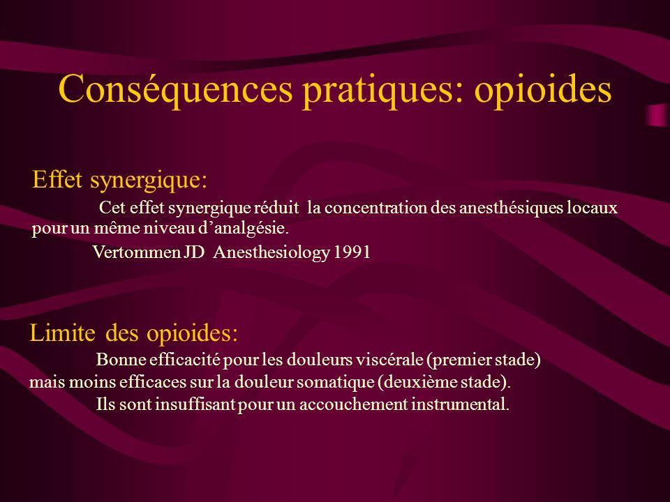 Conséquences pratiques: opioides Limite des opioides: Bonne efficacité pour les douleurs viscérale (premier stade) mais moins efficaces sur la douleur