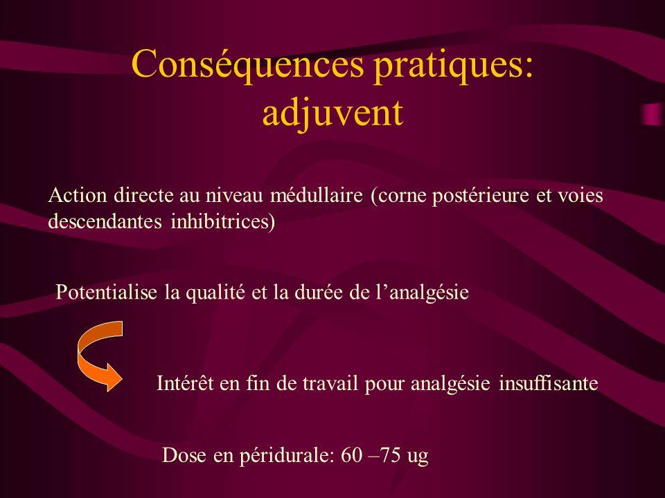 Conséquences pratiques: adjuvent Action directe au niveau médullaire (corne postérieure et voies descendantes inhibitrices) Potentialise la qualité et