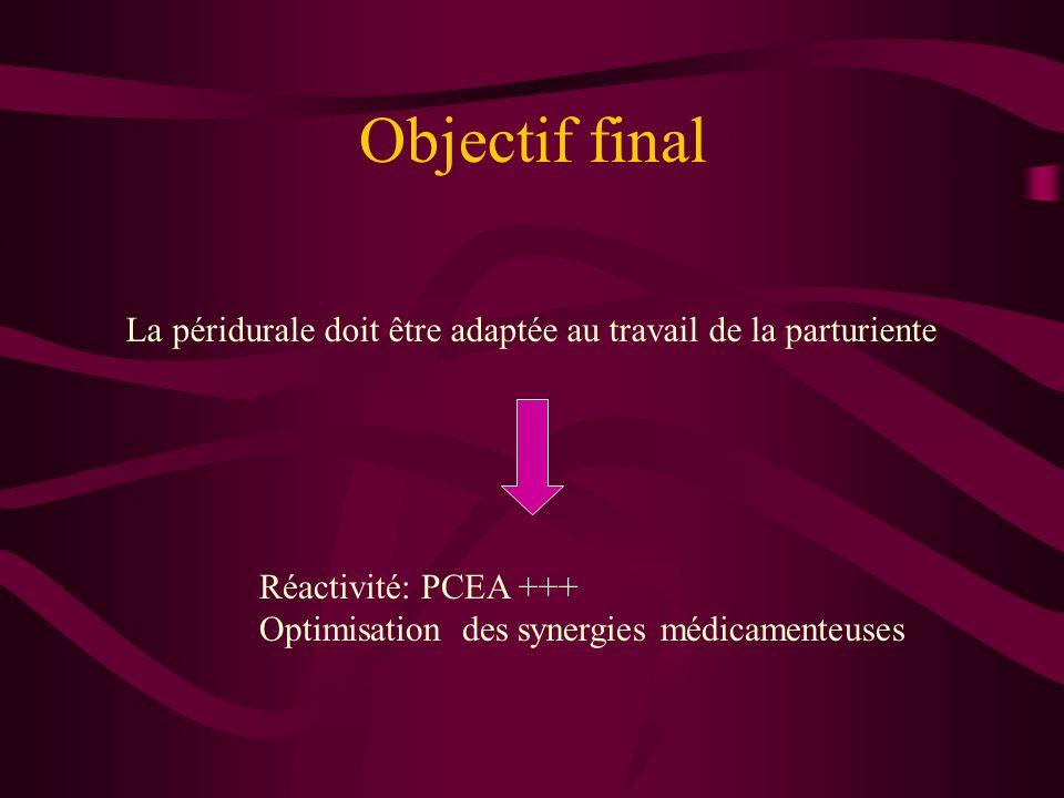 Objectif final La péridurale doit être adaptée au travail de la parturiente Réactivité: PCEA +++ Optimisation des synergies médicamenteuses