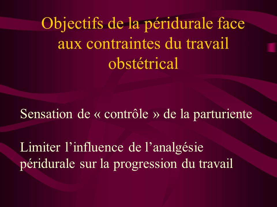 Objectifs de la péridurale face aux contraintes du travail obstétrical Sensation de « contrôle » de la parturiente Limiter linfluence de lanalgésie pé