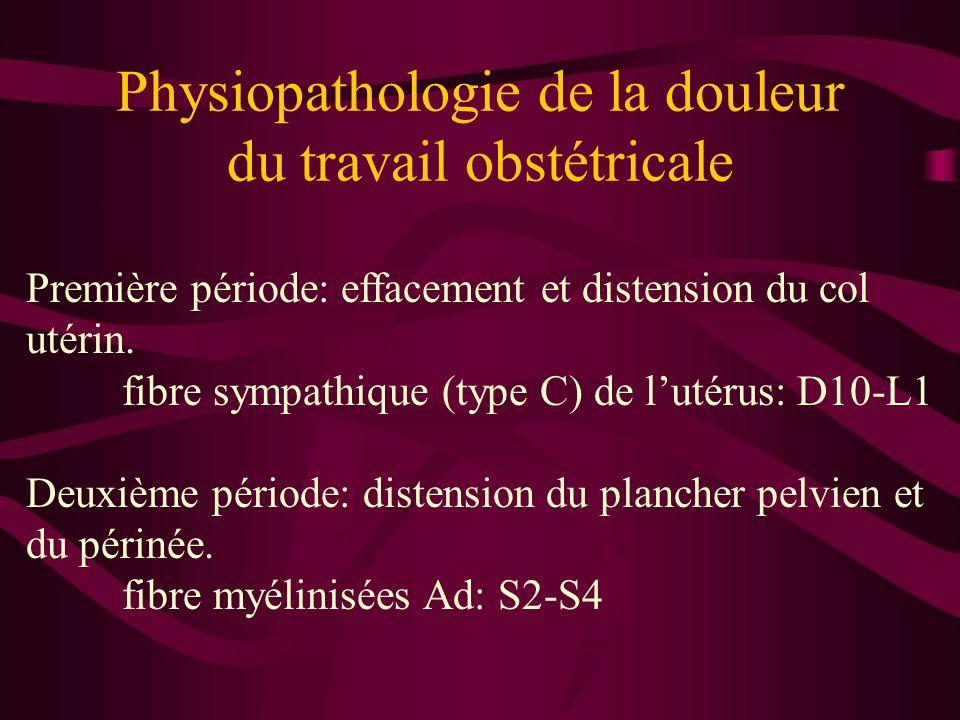 Physiopathologie de la douleur du travail obstétricale Première période: effacement et distension du col utérin. fibre sympathique (type C) de lutérus