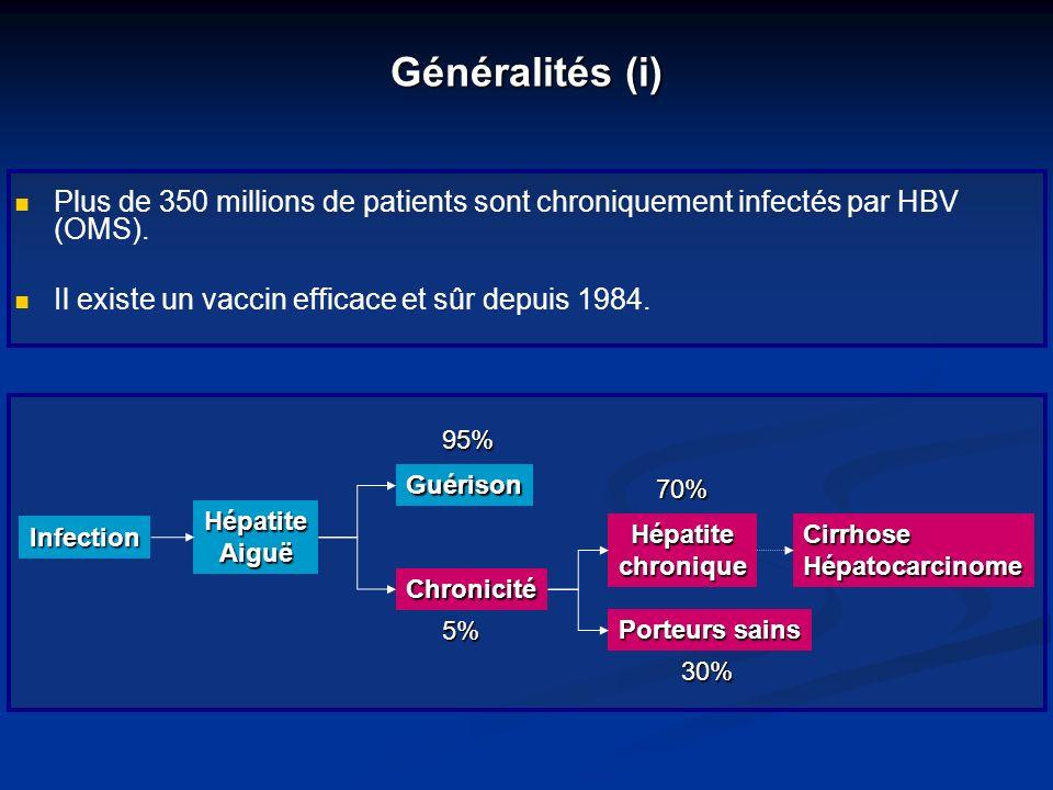 Généralités (i) Plus de 350 millions de patients sont chroniquement infectés par HBV (OMS). Il existe un vaccin efficace et sûr depuis 1984. Infection