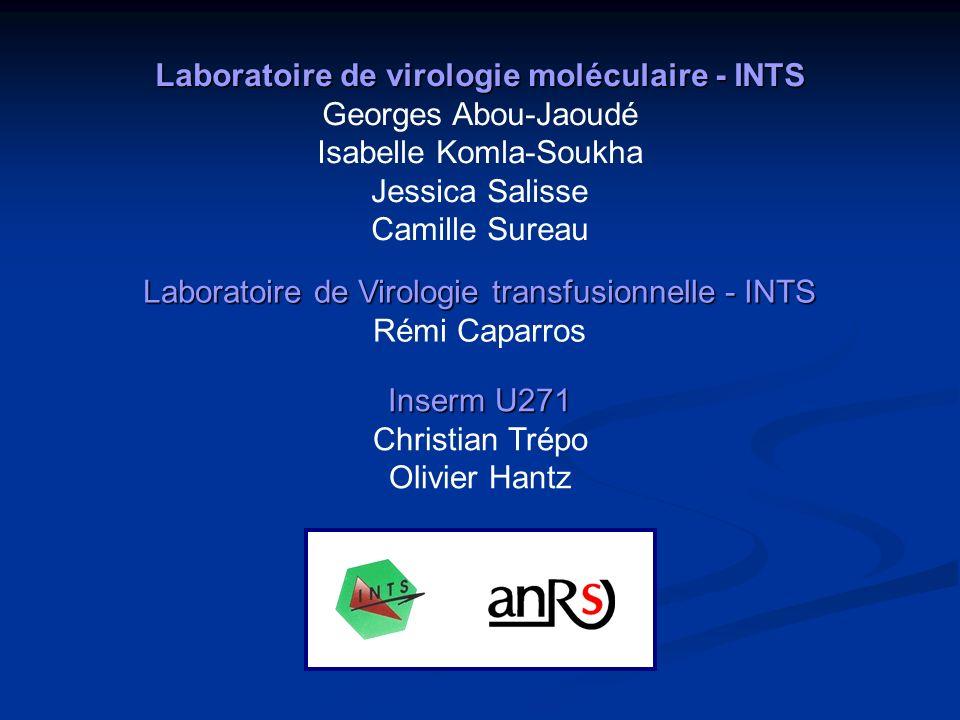 Laboratoire de virologie moléculaire - INTS Georges Abou-Jaoudé Isabelle Komla-Soukha Jessica Salisse Camille Sureau Laboratoire de Virologie transfus