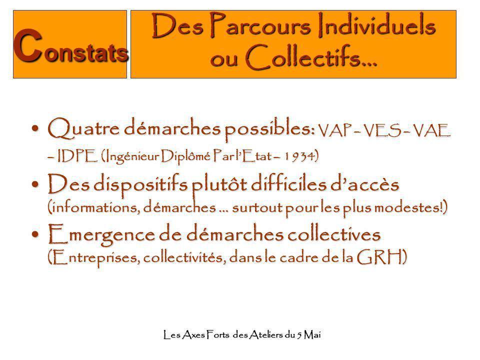 Les Axes Forts des Ateliers du 5 Mai Des Parcours Individuels ou Collectifs… Quatre démarches possibles: VAP – VES – VAE – IDPE (Ingénieur Diplômé Par