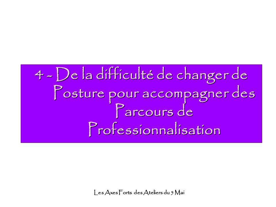 Les Axes Forts des Ateliers du 5 Mai 4 - De la difficulté de changer de Posture pour accompagner des Parcours de Professionnalisation
