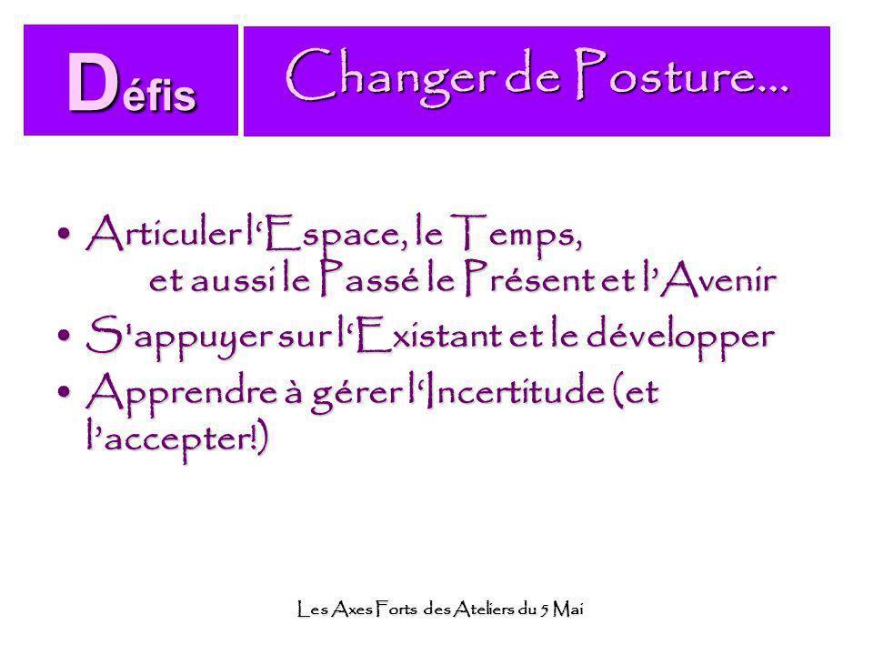 Les Axes Forts des Ateliers du 5 Mai Changer de Posture… Articuler lEspace, le Temps, et aussi le Passé le Présent et lAvenirArticuler lEspace, le Tem