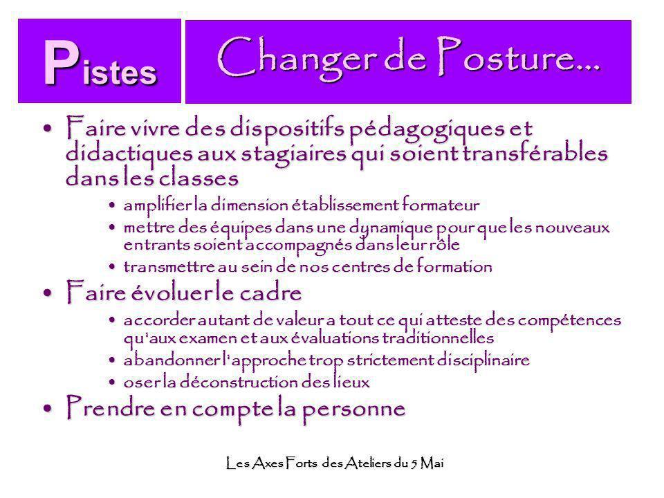 Les Axes Forts des Ateliers du 5 Mai Changer de Posture… Faire vivre des dispositifs pédagogiques et didactiques aux stagiaires qui soient transférabl