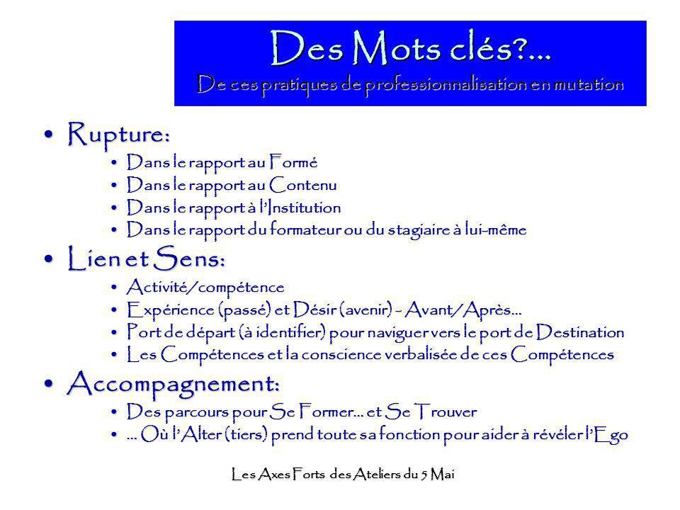 Les Axes Forts des Ateliers du 5 Mai Des Mots clés?...
