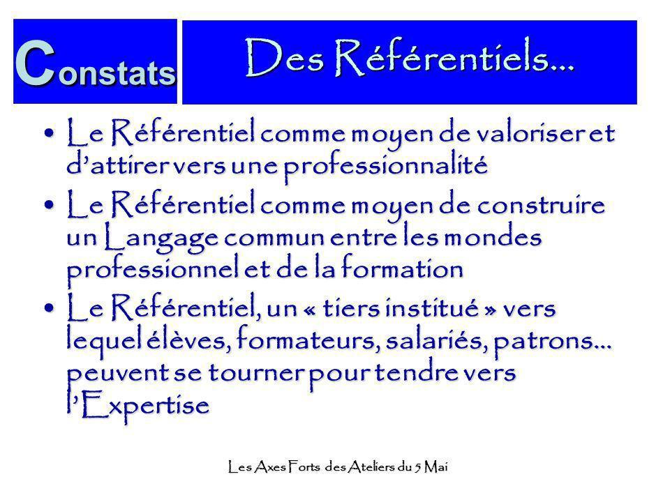 Les Axes Forts des Ateliers du 5 Mai Des Référentiels… Le Référentiel comme moyen de valoriser et dattirer vers une professionnalitéLe Référentiel com