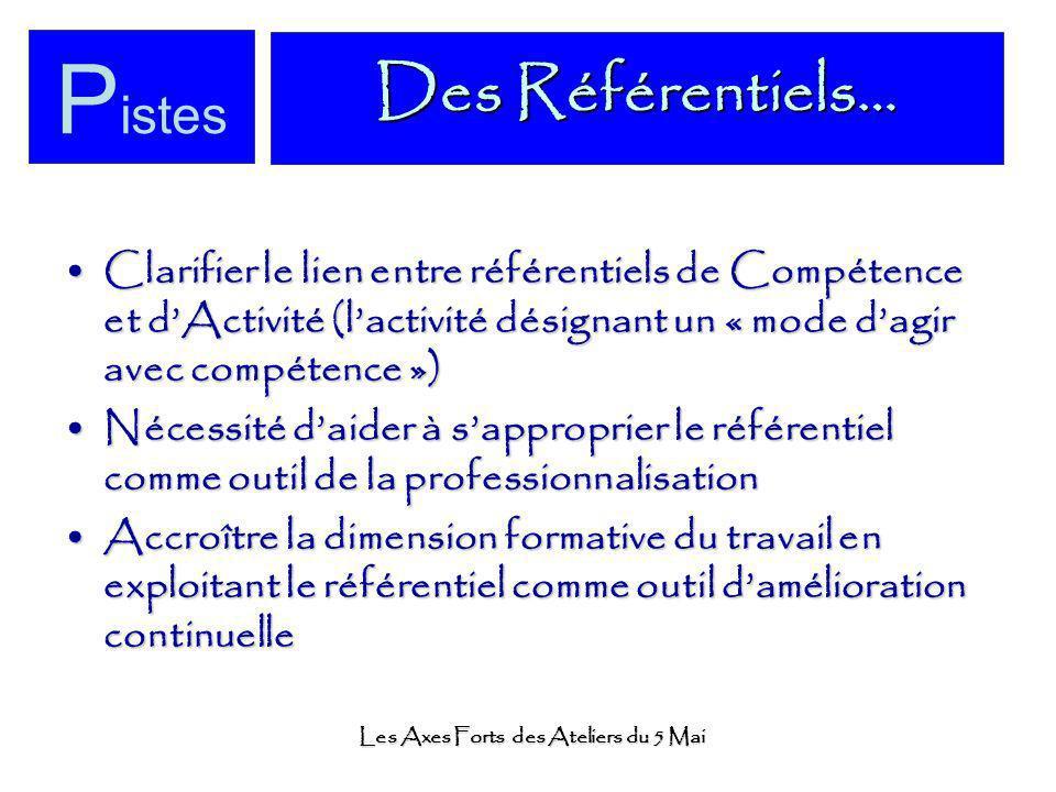 Les Axes Forts des Ateliers du 5 Mai Des Référentiels… Clarifier le lien entre référentiels de Compétence et dActivité (lactivité désignant un « mode dagir avec compétence »)Clarifier le lien entre référentiels de Compétence et dActivité (lactivité désignant un « mode dagir avec compétence ») Nécessité daider à sapproprier le référentiel comme outil de la professionnalisationNécessité daider à sapproprier le référentiel comme outil de la professionnalisation Accroître la dimension formative du travail en exploitant le référentiel comme outil damélioration continuelleAccroître la dimension formative du travail en exploitant le référentiel comme outil damélioration continuelle P istes