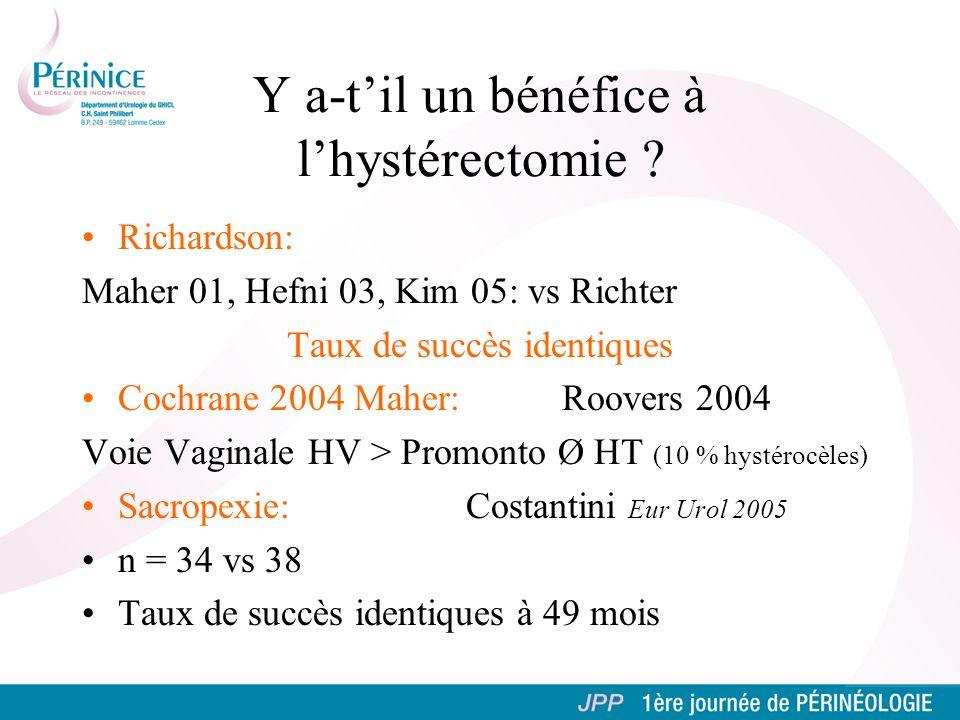 Richardson: Maher 01, Hefni 03, Kim 05: vs Richter Taux de succès identiques Cochrane 2004 Maher: Roovers 2004 Voie Vaginale HV > Promonto Ø HT (10 %