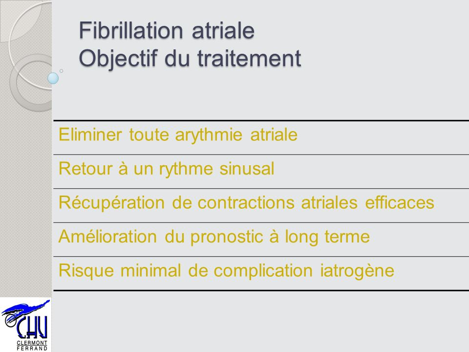 Fibrillation atriale Objectif du traitement Eliminer toute arythmie atriale Retour à un rythme sinusal Récupération de contractions atriales efficaces