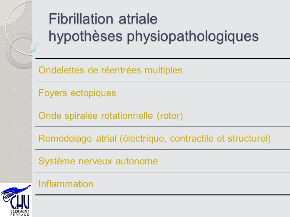 Fibrillation atriale hypothèses physiopathologiques Ondelettes de réentrées multiples Foyers ectopiques Onde spiralée rotationnelle (rotor) Remodelage