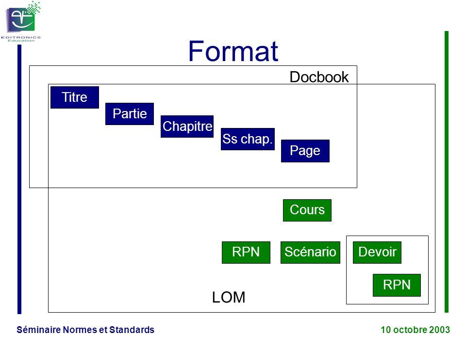 Séminaire Normes et Standards 10 octobre 2003 Format Titre Page Ss chap.