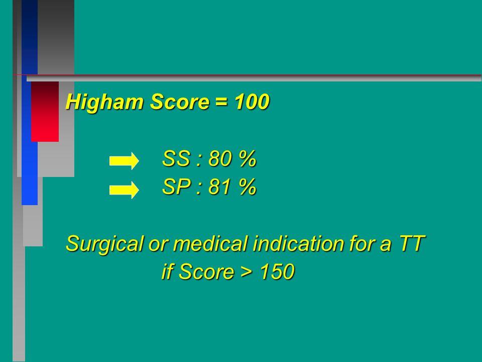 PainNoLightImportantmean score PainNoLightImportantmean score Hsc type(0-10) Flexible/saline83 %15 %2 %2.3 Flexible/CO275%20%5%3.1 N=1000 JL Mergui 2003 N=1000 JL Mergui 2003 OFFICE HYSTEROSCOPY