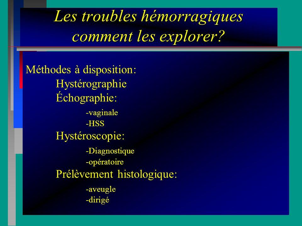 Hysteroscopic aspect after menopause JL Mergui N=210 Normal8% Atrophy40%49% no lesion endometritis1% Polyp20% myoma26%46% benign lesion Atypical hyperplasia2,4% Invasive AdenoK2,6% 5% Neoplasia