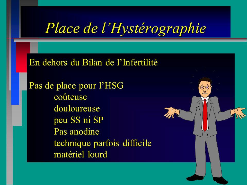Hystéroscopy / Hysterosonography N=84 70% Pre-menop30% Post-menop.