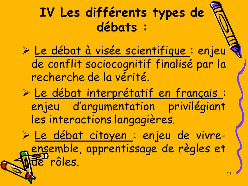IV Les différents types de débats : Le débat à visée scientifique : enjeu de conflit sociocognitif finalisé par la recherche de la vérité. Le débat in