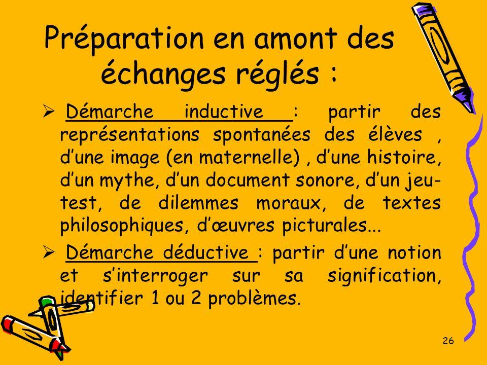 Préparation en amont des échanges réglés : Démarche inductive : partir des représentations spontanées des élèves, dune image (en maternelle), dune his