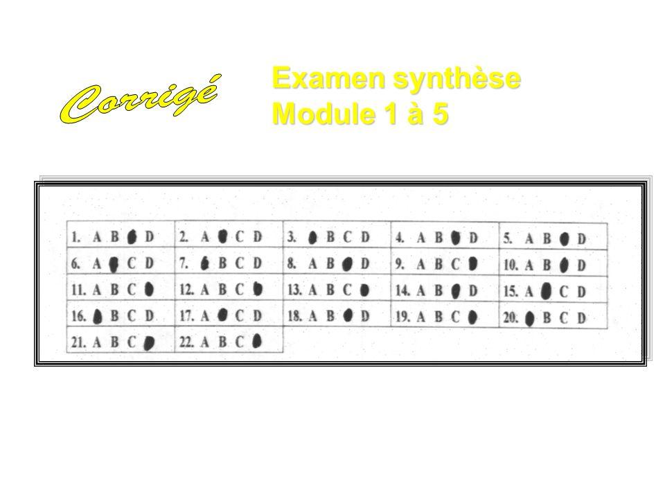 Examen synthèse Module 1 à 5