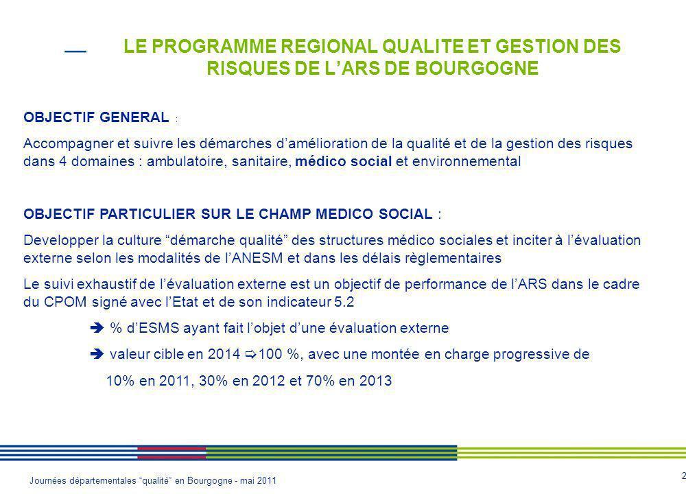 2 Journées départementales qualité en Bourgogne - mai 2011 LE PROGRAMME REGIONAL QUALITE ET GESTION DES RISQUES DE LARS DE BOURGOGNE OBJECTIF GENERAL : Accompagner et suivre les démarches damélioration de la qualité et de la gestion des risques dans 4 domaines : ambulatoire, sanitaire, médico social et environnemental OBJECTIF PARTICULIER SUR LE CHAMP MEDICO SOCIAL : Developper la culture démarche qualité des structures médico sociales et inciter à lévaluation externe selon les modalités de lANESM et dans les délais règlementaires Le suivi exhaustif de lévaluation externe est un objectif de performance de lARS dans le cadre du CPOM signé avec lEtat et de son indicateur 5.2 % dESMS ayant fait lobjet dune évaluation externe valeur cible en 2014 100 %, avec une montée en charge progressive de 10% en 2011, 30% en 2012 et 70% en 2013