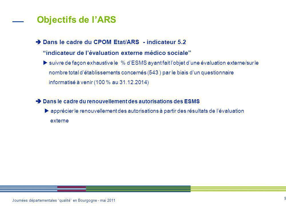 9 Journées départementales qualité en Bourgogne - mai 2011 Objectifs de lARS Dans le cadre du CPOM Etat/ARS - indicateur 5.2 indicateur de lévaluation externe médico sociale suivre de façon exhaustive le % dESMS ayant fait lobjet dune évaluation externe/sur le nombre total détablissements concernés (543 ) par le biais dun questionnaire informatisé à venir (100 % au 31.12.2014) Dans le cadre du renouvellement des autorisations des ESMS apprécier le renouvellement des autorisations à partir des résultats de lévaluation externe