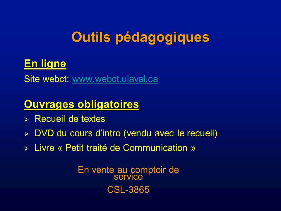 Outils pédagogiques En ligne Site webct: www.webct.ulaval.cawww.webct.ulaval.ca Ouvrages obligatoires Recueil de textes DVD du cours dintro (vendu avec le recueil) Livre « Petit traité de Communication » En vente au comptoir de service CSL-3865