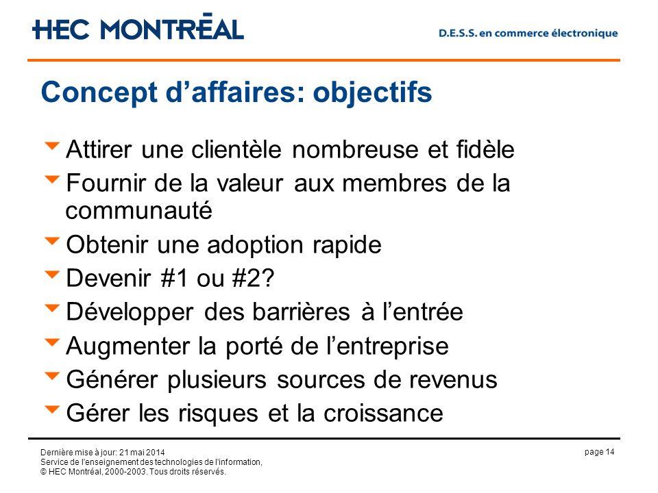 page 14 Dernière mise à jour: 21 mai 2014 Service de l'enseignement des technologies de l'information, © HEC Montréal, 2000-2003. Tous droits réservés