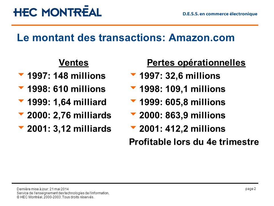 page 2 Dernière mise à jour: 21 mai 2014 Service de l enseignement des technologies de l information, © HEC Montréal, 2000-2003.