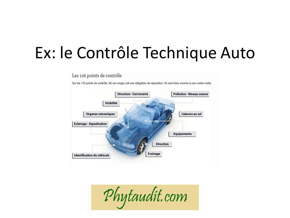 Ex: le Contrôle Technique Auto Phytaudit.com