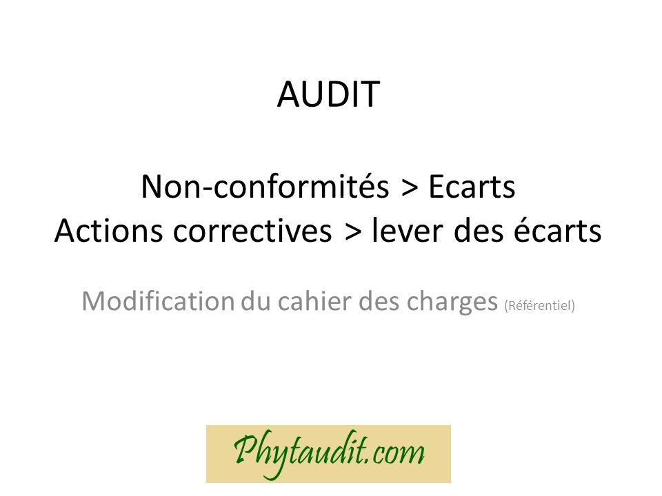 Non-conformités > Ecarts Actions correctives > lever des écarts Modification du cahier des charges (Référentiel) Phytaudit.com AUDIT