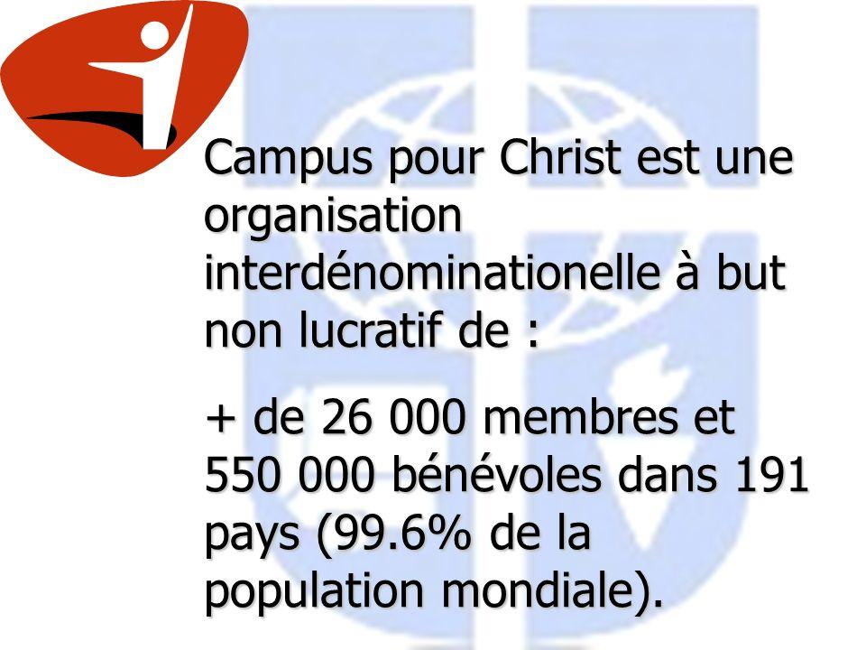 Campus pour Christ est une organisation interdénominationelle à but non lucratif de : + de 26 000 membres et 550 000 bénévoles dans 191 pays (99.6% de la population mondiale).