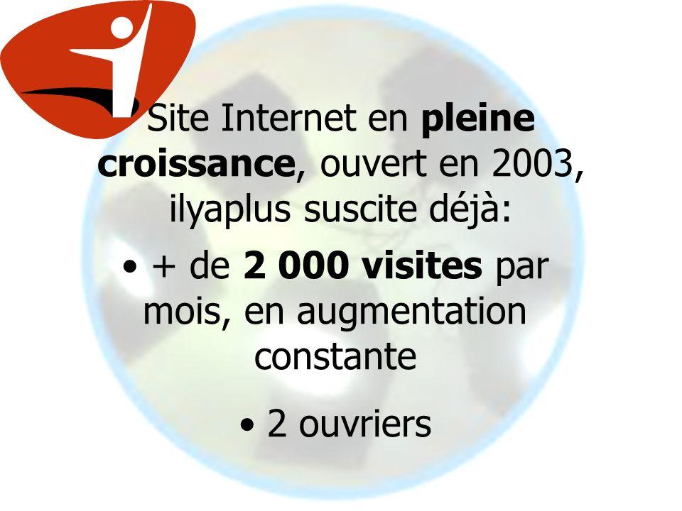 Site Internet en pleine croissance, ouvert en 2003, ilyaplus suscite déjà: + de 2 000 visites par mois, en augmentation constante 2 ouvriers