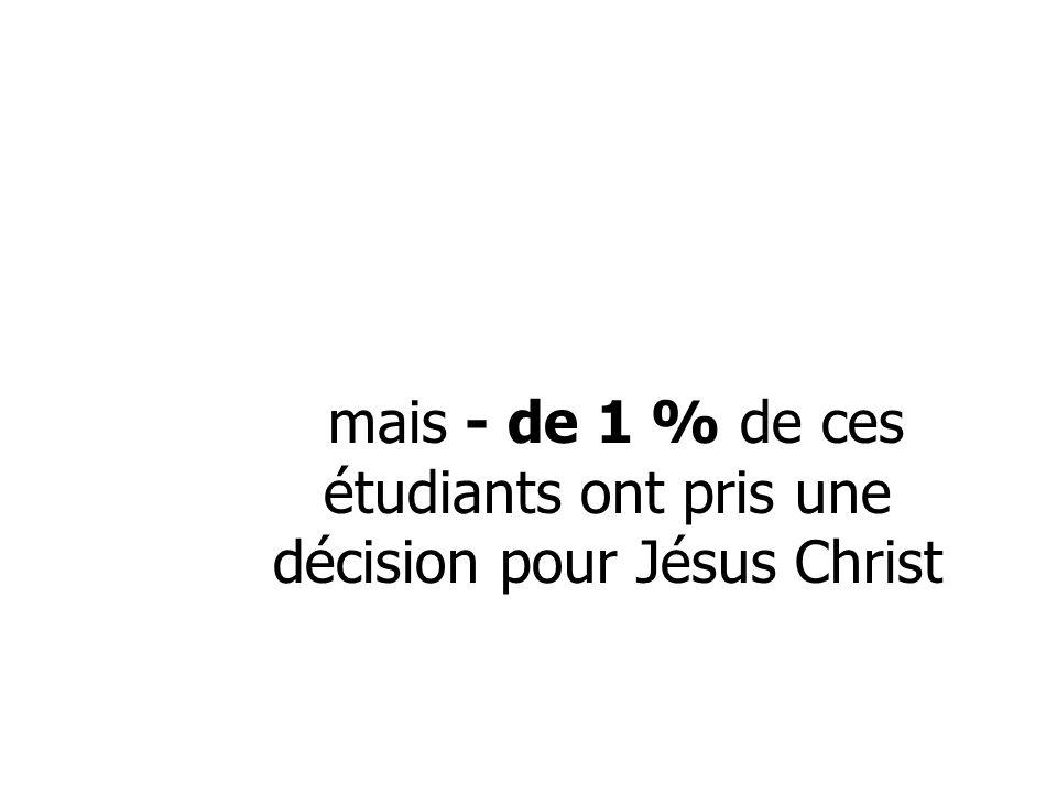 mais - de 1 % de ces étudiants ont pris une décision pour Jésus Christ