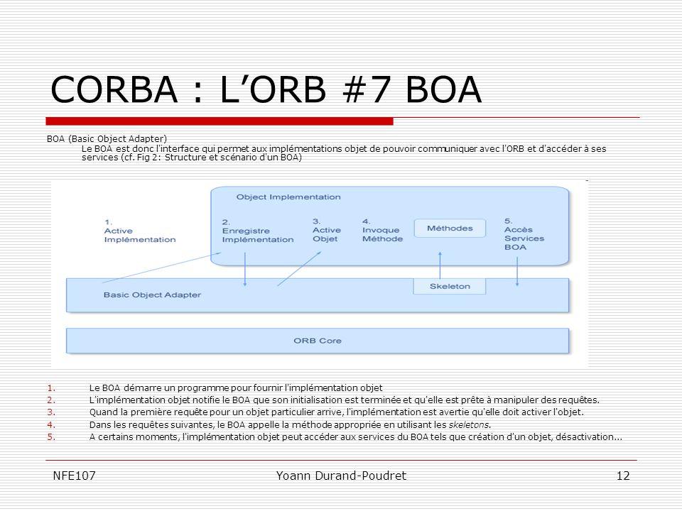 NFE107Yoann Durand-Poudret12 CORBA : LORB #7 BOA BOA (Basic Object Adapter) Le BOA est donc l'interface qui permet aux implémentations objet de pouvoi