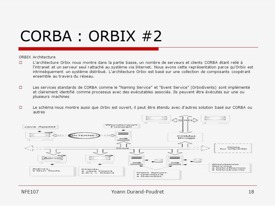 NFE107Yoann Durand-Poudret18 CORBA : ORBIX #2 ORBIX Architecture Larchitecture Orbix nous montre dans la partie basse, un nombre de serveurs et client
