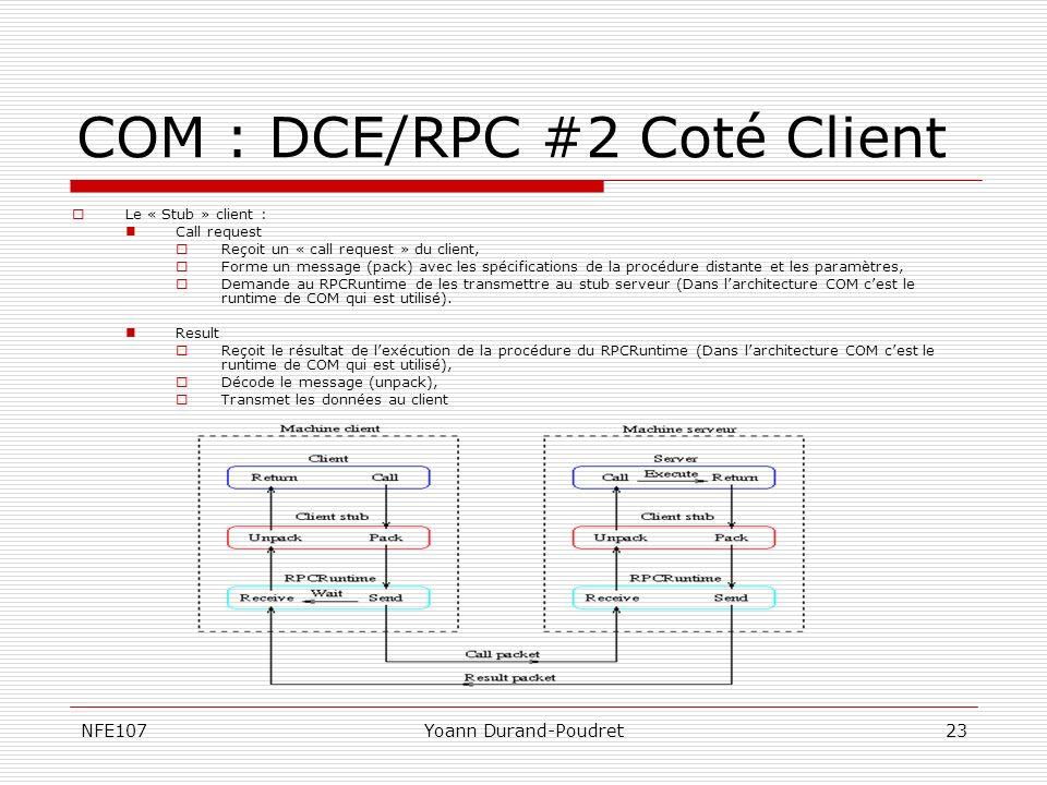 NFE107Yoann Durand-Poudret23 COM : DCE/RPC #2 Coté Client Le « Stub » client : Call request Reçoit un « call request » du client, Forme un message (pa