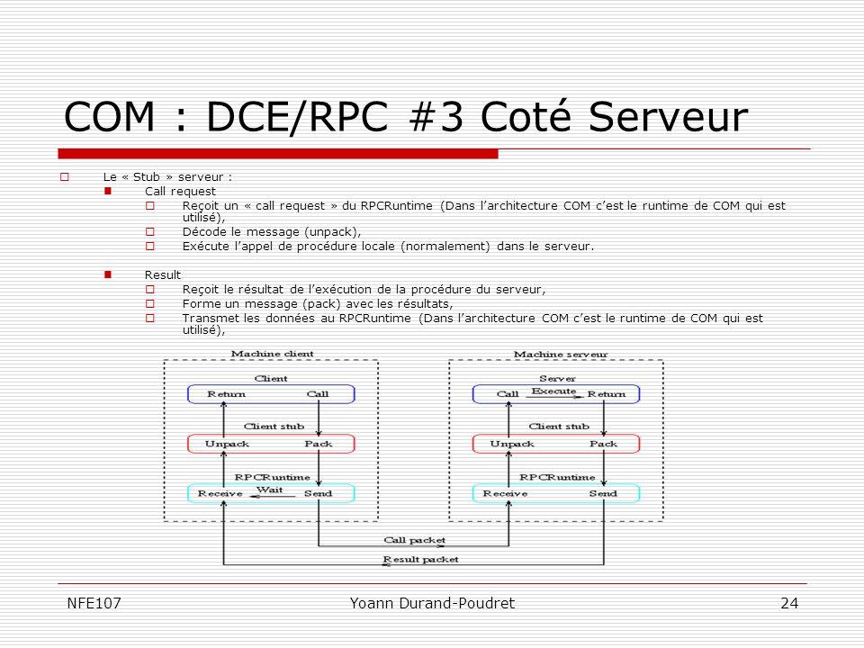 NFE107Yoann Durand-Poudret24 COM : DCE/RPC #3 Coté Serveur Le « Stub » serveur : Call request Reçoit un « call request » du RPCRuntime (Dans larchitec