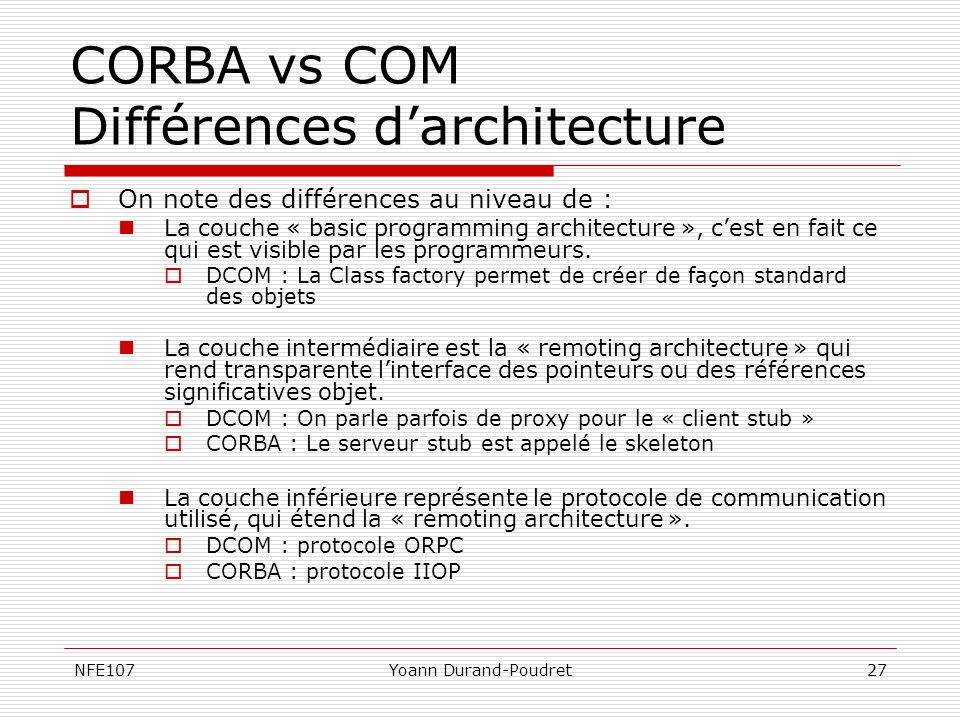 NFE107Yoann Durand-Poudret27 CORBA vs COM Différences darchitecture On note des différences au niveau de : La couche « basic programming architecture
