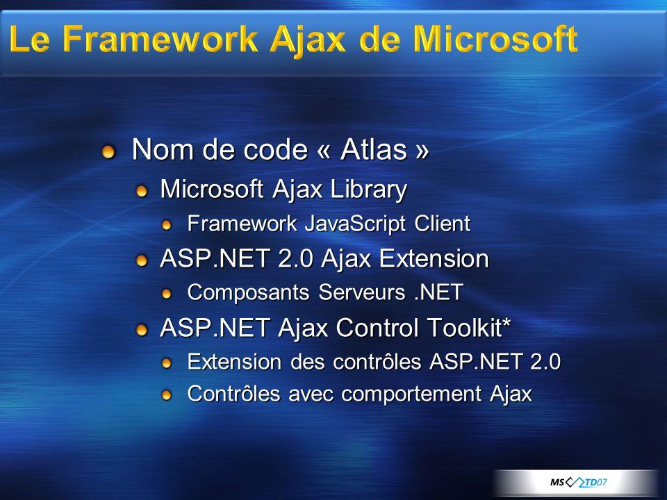 Nom de code « Atlas » Microsoft Ajax Library Framework JavaScript Client ASP.NET 2.0 Ajax Extension Composants Serveurs.NET ASP.NET Ajax Control Toolkit* Extension des contrôles ASP.NET 2.0 Contrôles avec comportement Ajax
