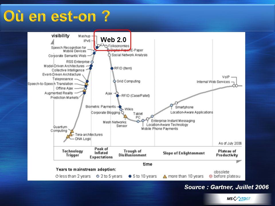 http://web2.wsj2.com/all_we_got_was_web_10_when_tim_bernerslee_actually_ga ve_us_w.htm 1991 Web « Bêta »