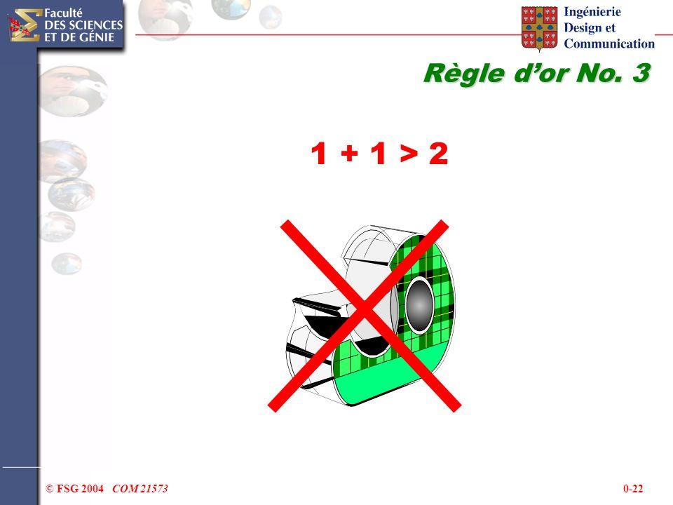 0-22© FSG 2004 COM 21573 1 + 1 > 2 Règle dor No. 3