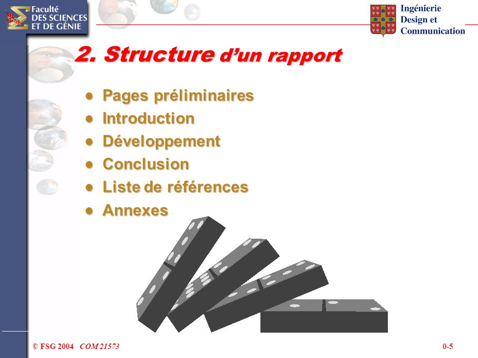 0-5© FSG 2004 COM 21573 2. Structure dun rapport Pages préliminaires Pages préliminaires Introduction Introduction Développement Développement Conclus