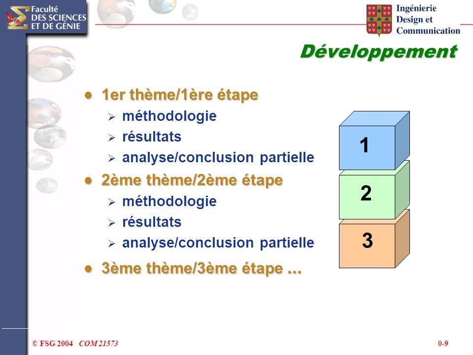 0-9© FSG 2004 COM 21573 Développement 1er thème/1ère étape 1er thème/1ère étape méthodologie résultats analyse/conclusion partielle 2ème thème/2ème ét