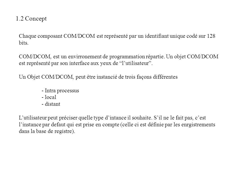 1.2 Concept Chaque composant COM/DCOM est représenté par un identifiant unique codé sur 128 bits. COM/DCOM, est un envirronement de programmation répa