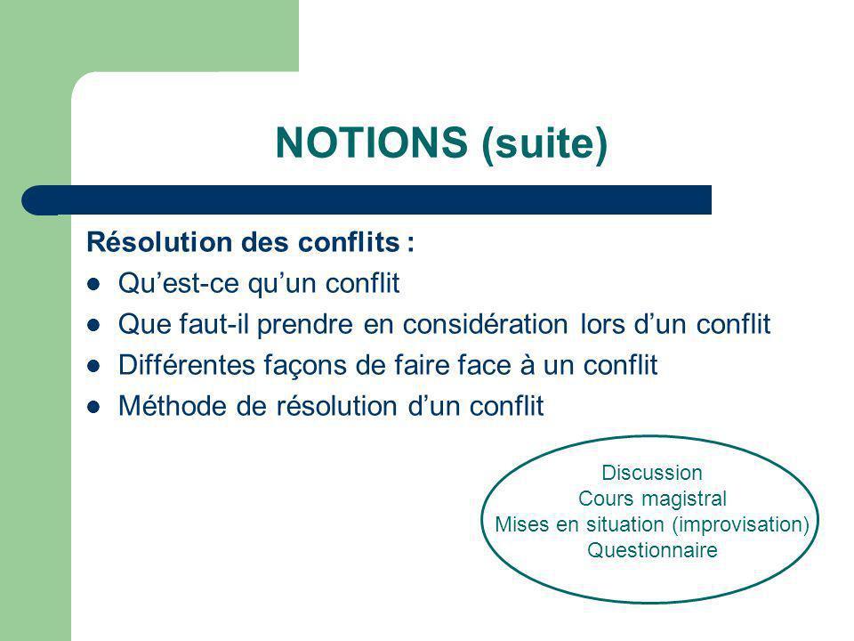 NOTIONS (suite) Résolution des conflits : Quest-ce quun conflit Que faut-il prendre en considération lors dun conflit Différentes façons de faire face