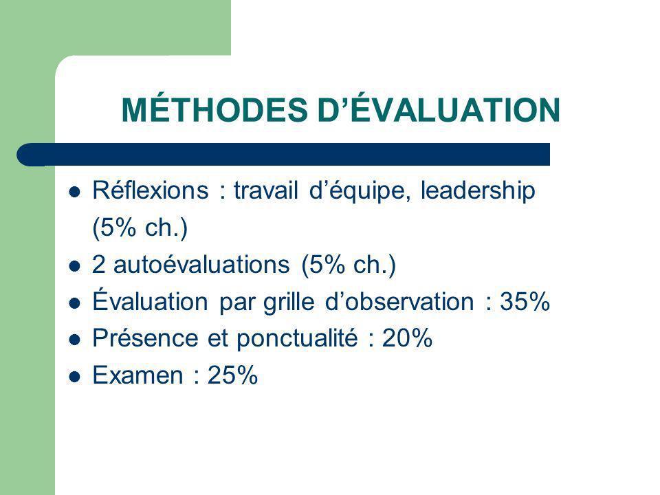 MÉTHODES DÉVALUATION Réflexions : travail déquipe, leadership (5% ch.) 2 autoévaluations (5% ch.) Évaluation par grille dobservation : 35% Présence et