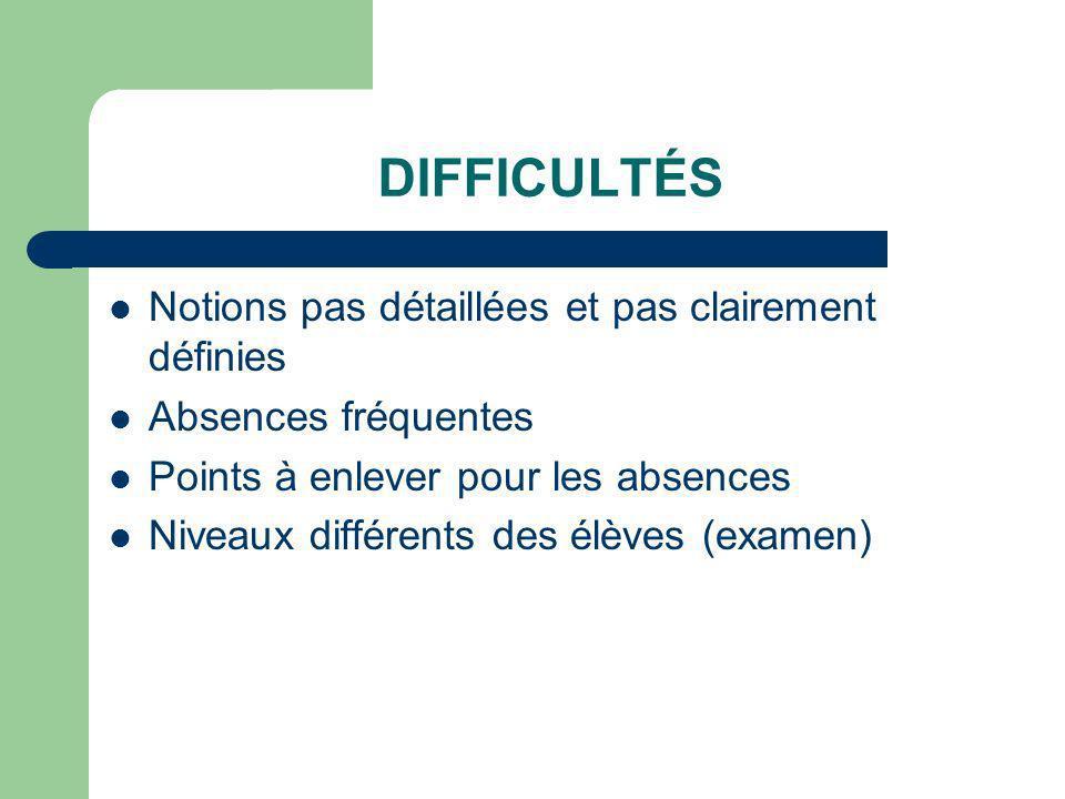 DIFFICULTÉS Notions pas détaillées et pas clairement définies Absences fréquentes Points à enlever pour les absences Niveaux différents des élèves (ex