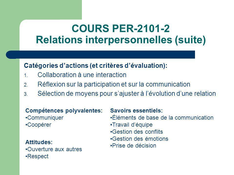 COURS PER-2101-2 Relations interpersonnelles (suite) Catégories dactions (et critères dévaluation): 1. Collaboration à une interaction 2. Réflexion su