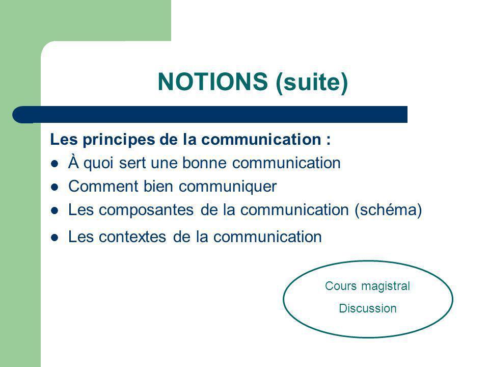 NOTIONS (suite) Les styles de communication : Communicateurs visuels, auditifs, kinesthésiques Caractéristiques Cours magistral Questionnaire et interprétation des résultats Discussion